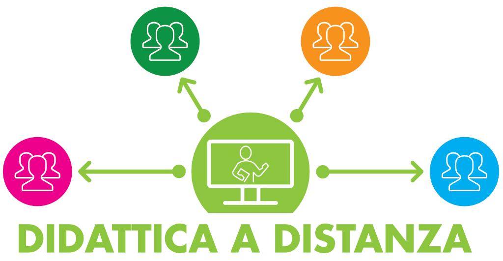 Risultato immagini per Logo DIDATTICA A DISTANZA
